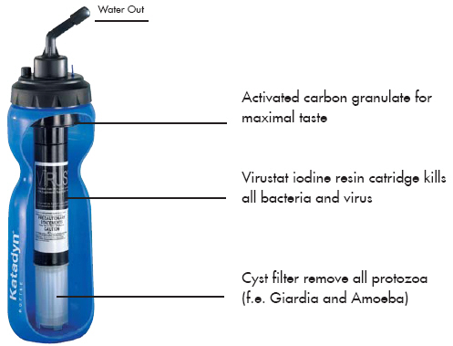 katadyn-exstream-xr-purifier-bottle